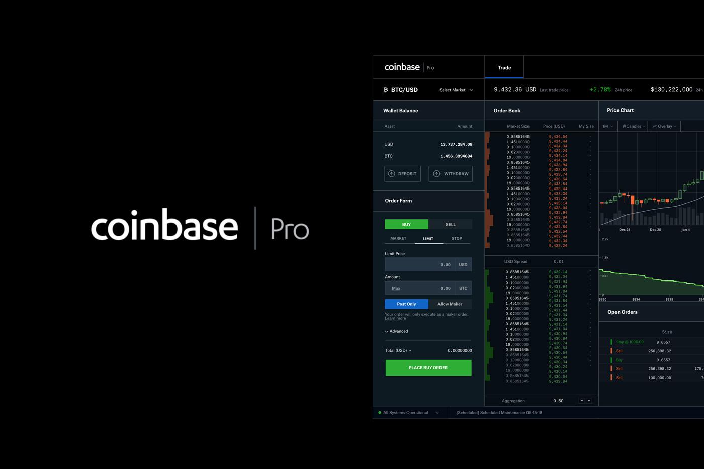 Coinbase Pro criptovalute
